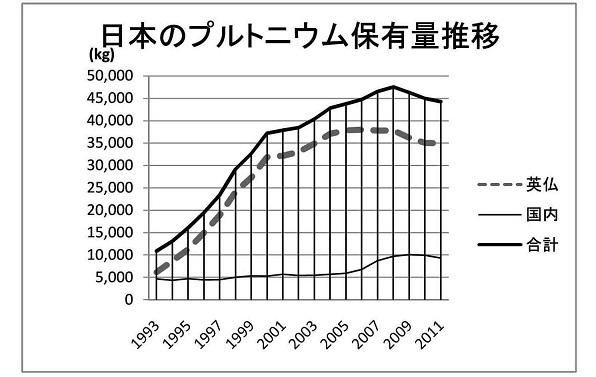 P9Japan's Pu1993-w-G2_1.jpg