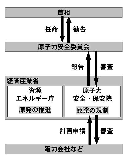 gensiryoku_sosikizu.JPG