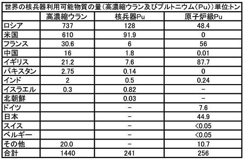 zuhyou2012.11.jpg